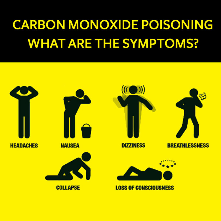 Carbon Monoxide Poisoning Symptoms